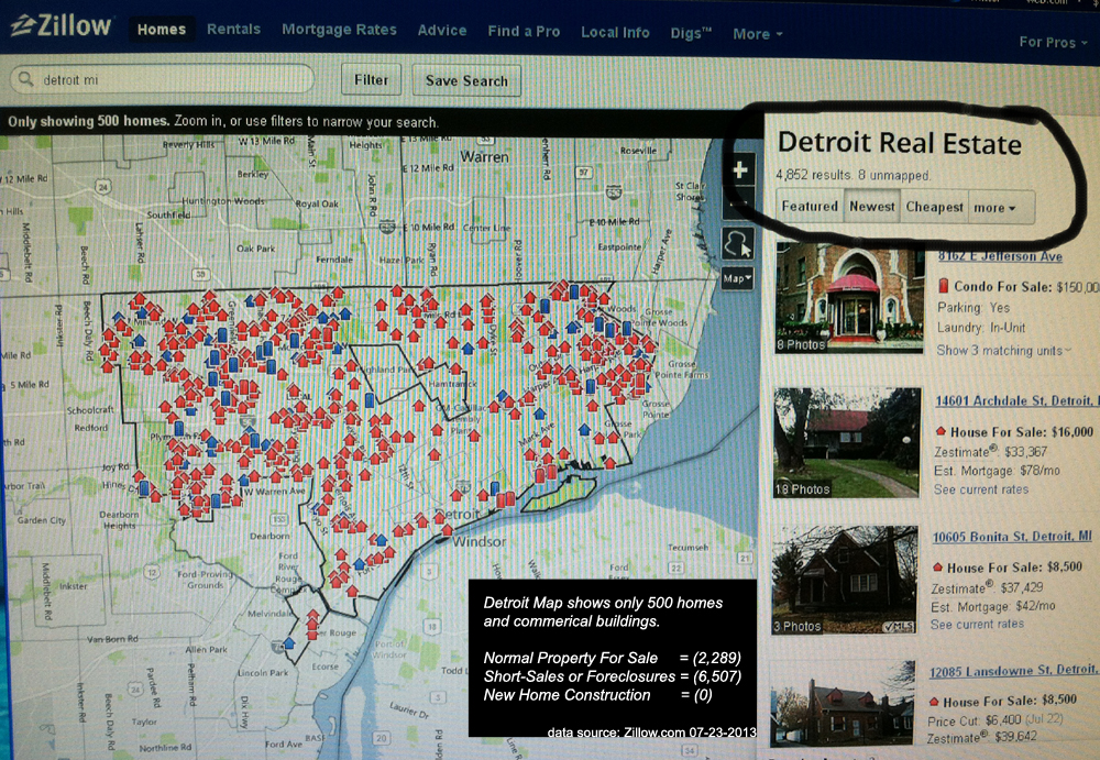 Detroit continues to lose its population. Both business and families continue to leave the Motor City.