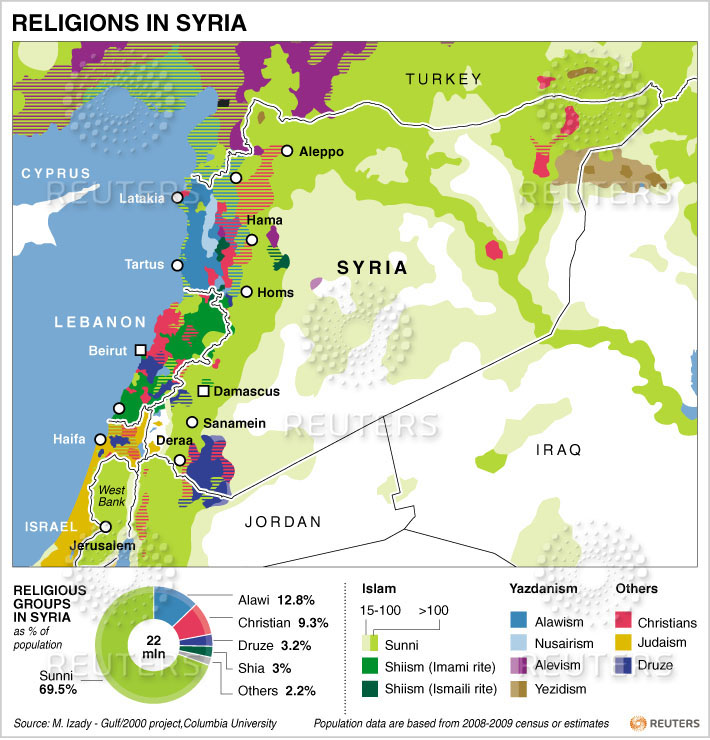 2012-religions in syria (reuters)