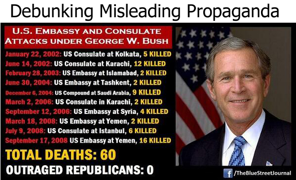 Political opponents apparently created the above propaganda graphic and attempt to blame President Bush for U.S. Embassy attacks from 2002-2008. Our report found that ZERO Americans were killed as the graphic suggests.
