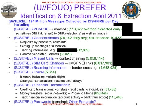 """An NSA slide on the 'Prefer' program reveals the program collected an average of 194 million text messages a day in April 2011"" (Photo Credit & Source: The Guardian.UK)."