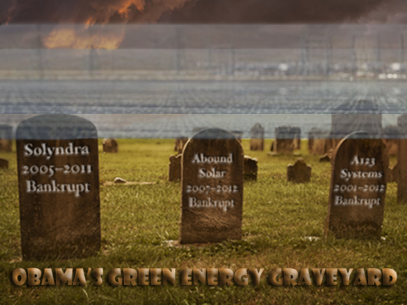 Obama's Green Energy Graveyard. Base Graphic credit: Heritage Foundation. Modified Graphic, NetAdvisor.org® Staff.