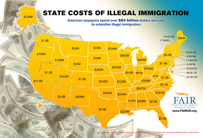 2012 Costs to state taxpayers for illegal immigration including welfare programs such as food, housing, healthcare (pre-ObamaCare), plus education, and incarceration. Source: Federation for American Immigration Reform (FAIR)