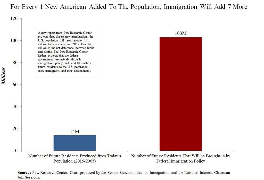 2015-10-05 immigration graphic